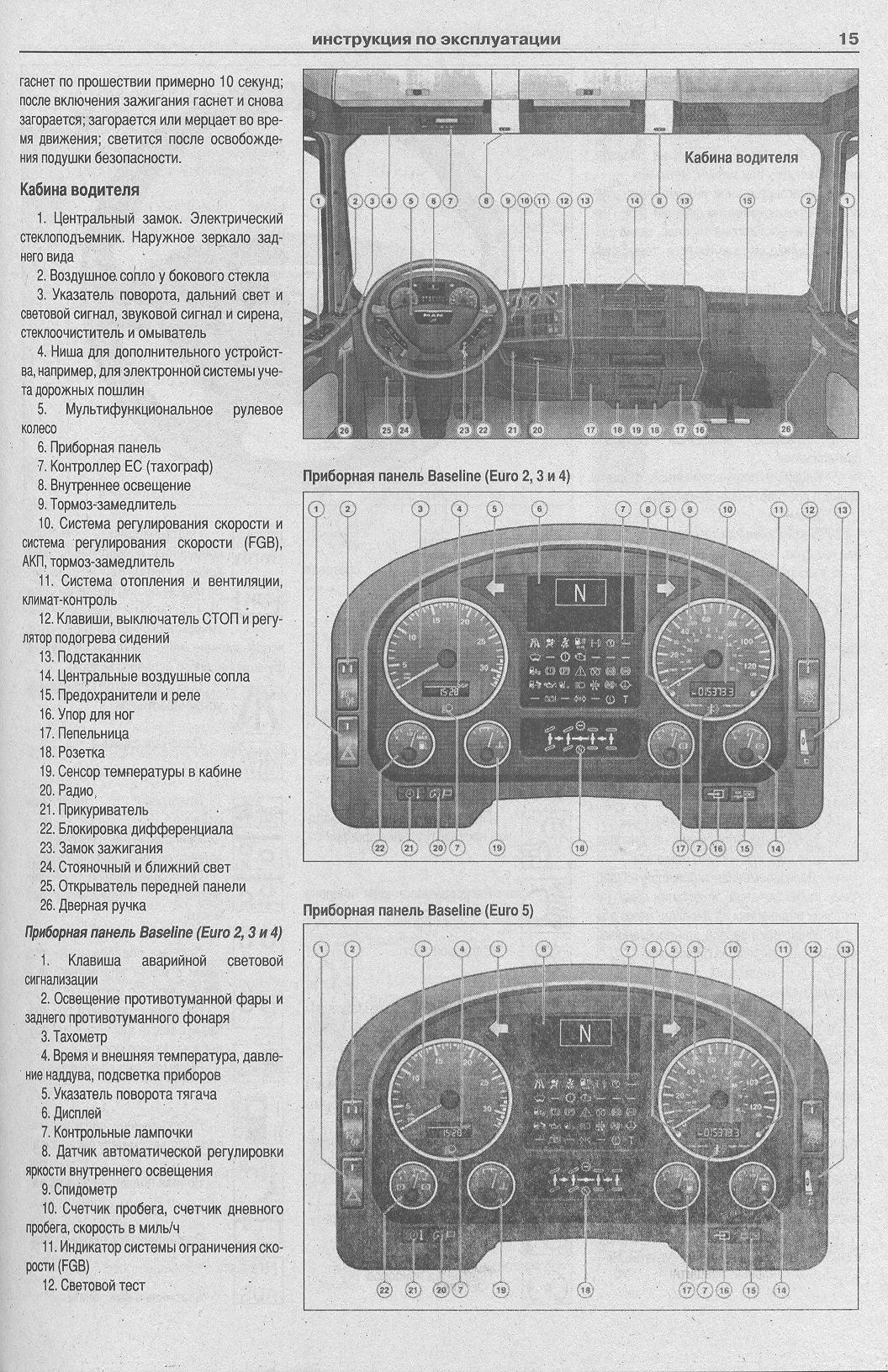 инструкция по замени колодк на ман tgl